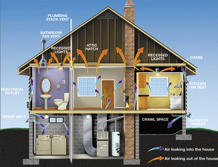energyaudit graphic